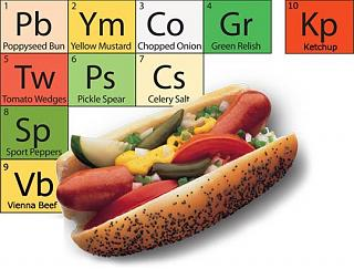 Click image for larger version  Name:chicago-hot-dog.jpg Views:141 Size:43.3 KB ID:18071