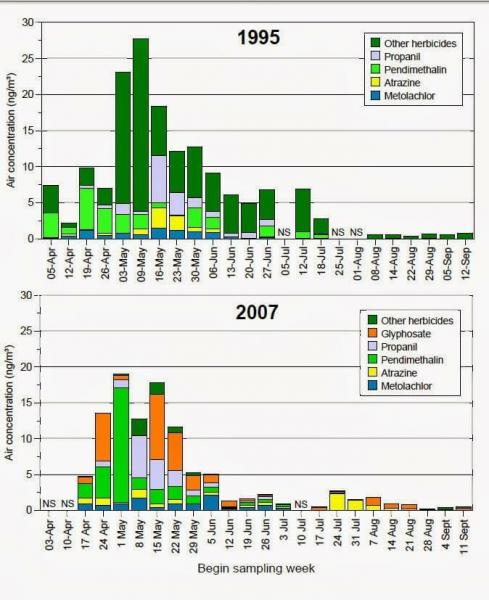 Click image for larger version  Name:herbicides.jpg Views:25 Size:48.9 KB ID:33824