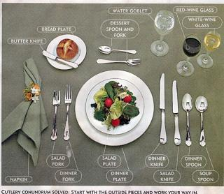 Click image for larger version  Name:Place Setting Format Small.jpg Views:120 Size:93.9 KB ID:7522